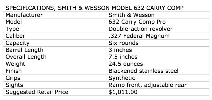 Mighty Mouse: Smith & Wesson Model 632 | S W A T  Magazine