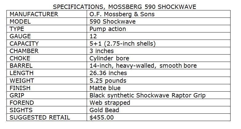 Mossberg 590 Shockwave: Short-barreled 12-gauge Revolution