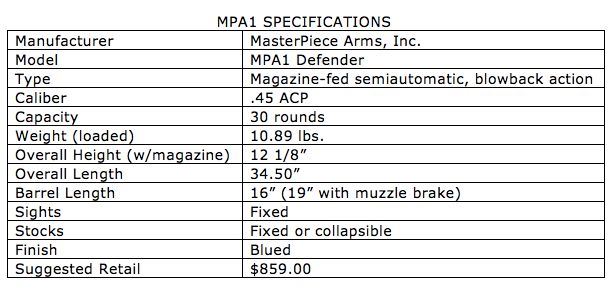 Super Ingram: MasterPiece Arms MPA1 Defender | S W A T  Magazine