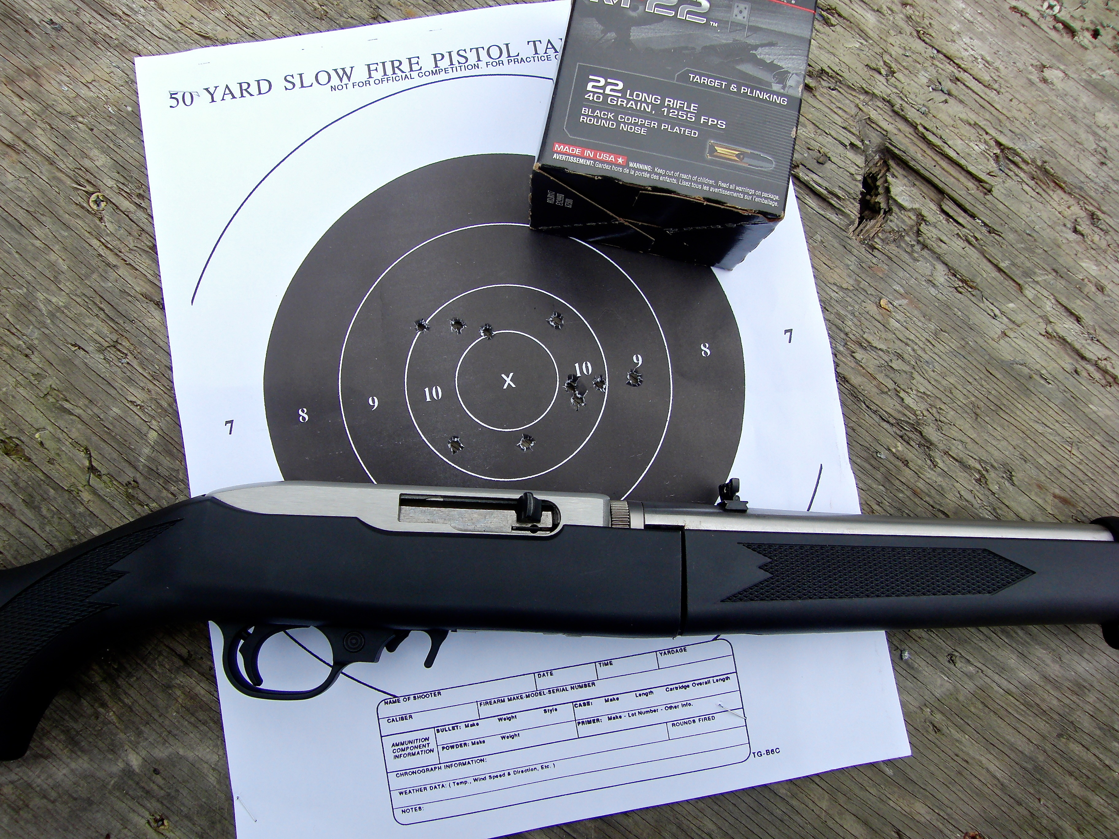 Long Guns: Ruger 10/22 Takedown Rifle | S W A T  Magazine