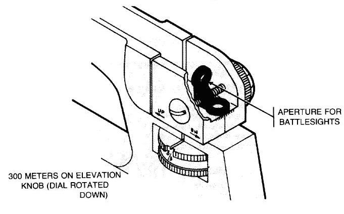 M16a2 Field Manual