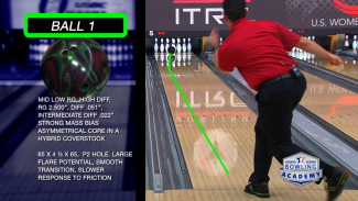 Bowling Ball Types & Impact on Left Handed Arsenal