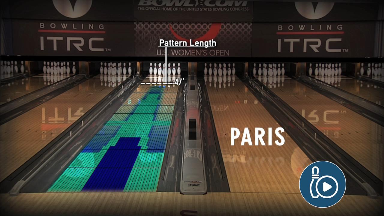 Long Lane Oil Pattern Proper Ball Motion Usbc