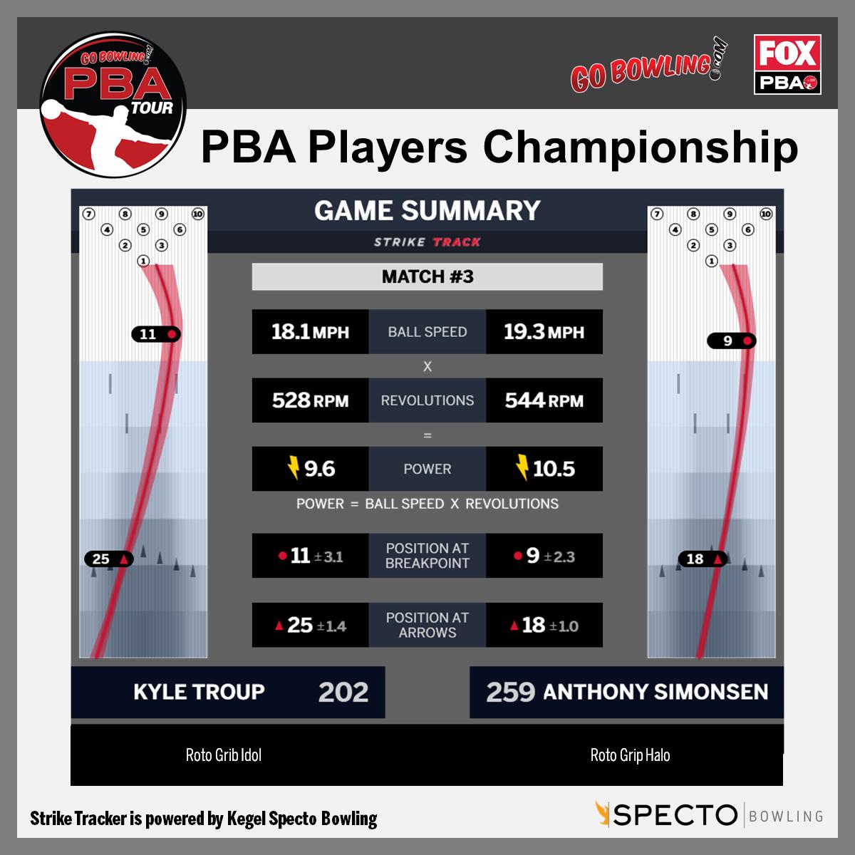 PBA Players Championship