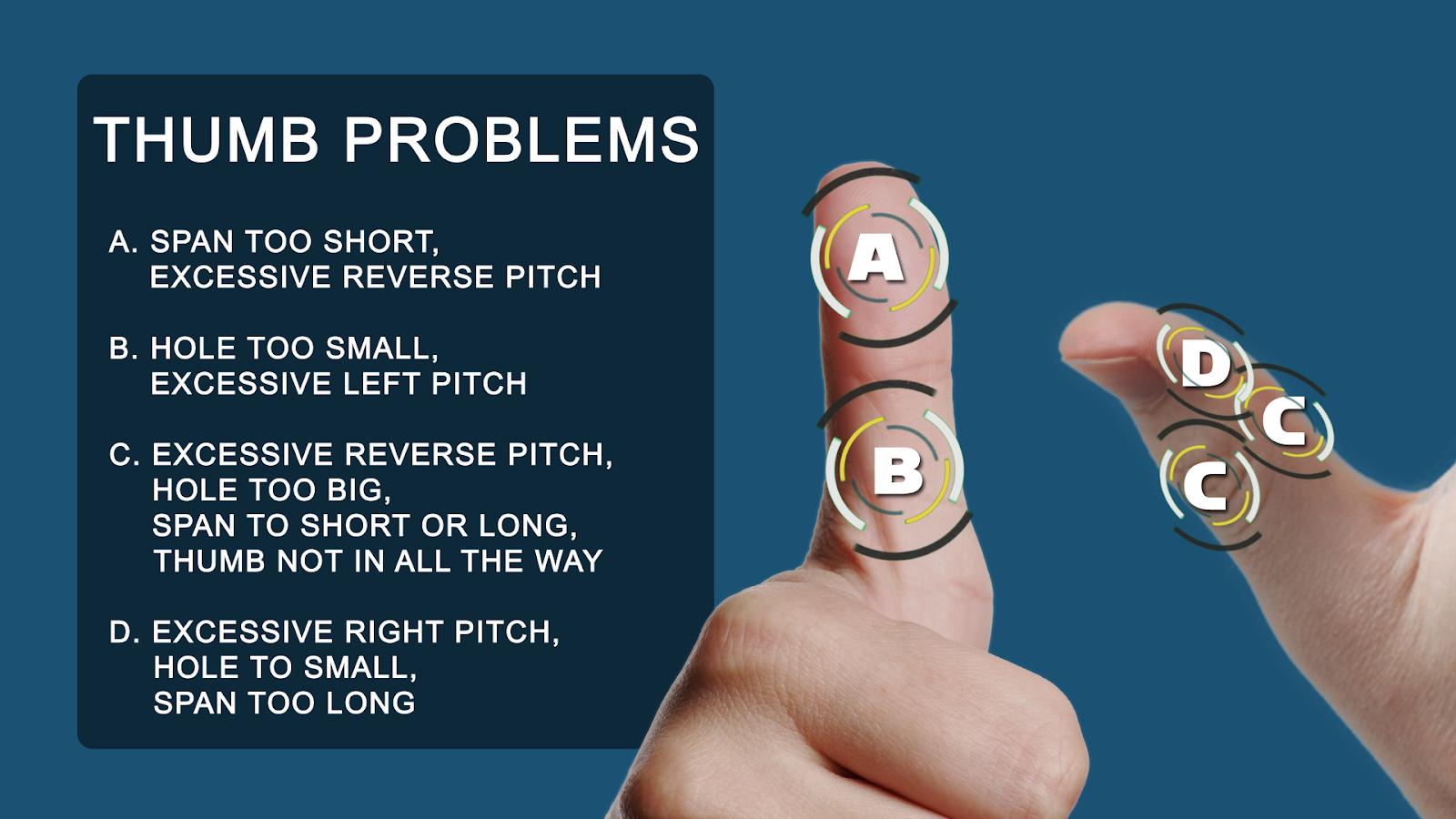 Thumb Problems
