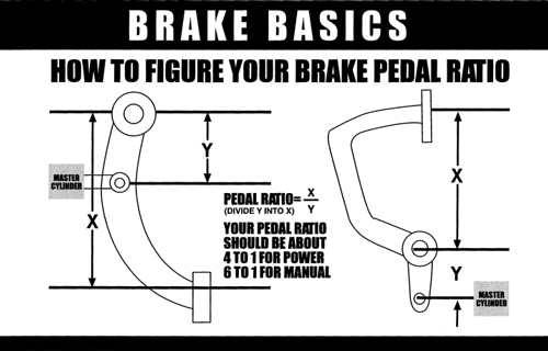 Troubleshooting A Hard Brake Pedal | Classic Car Restoration