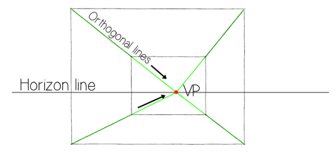 Drawing A One Point Perspective Room Tutorial Craftsy
