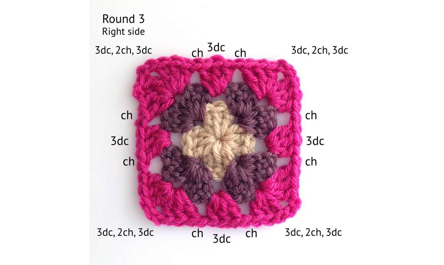 How To Read Crochet Patterns In Rounds