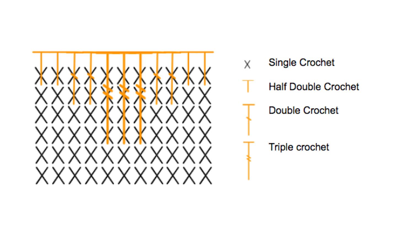 crochet fox headband chart