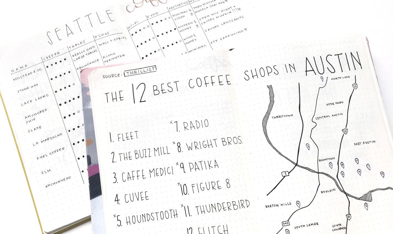bullet journal map