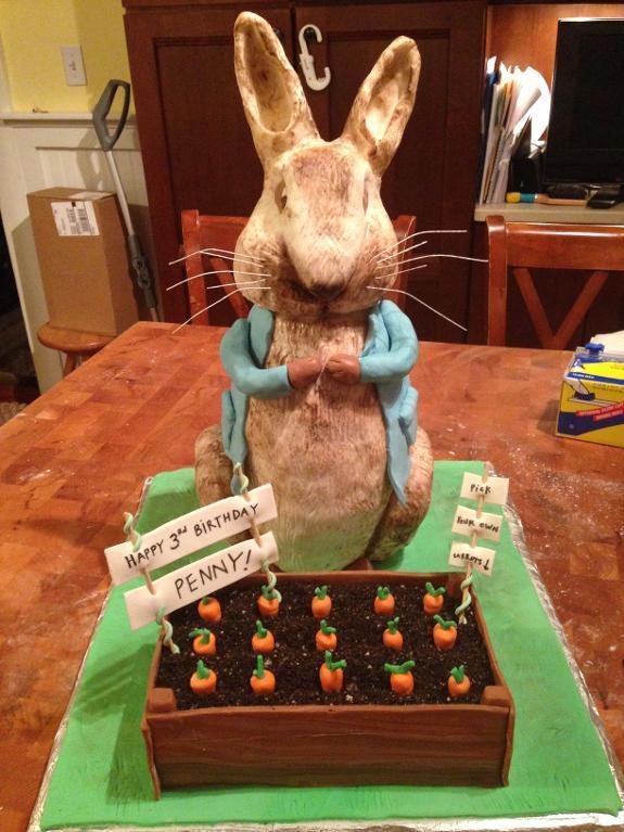 Cake Shaped as Beatrix Potter's Rabbit