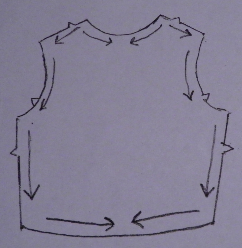 Stay stitching direction on bodice