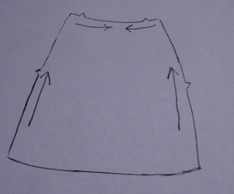 Staystitching direction on a skirt