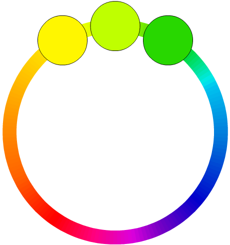 Analogous Color Scheme on a Color Wheel