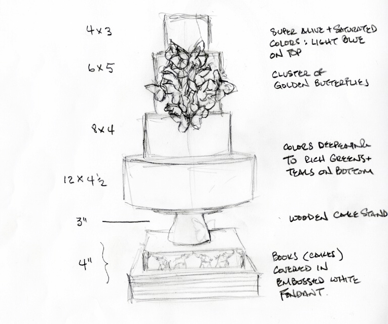 Cake Design Sketch for Nate Berkus