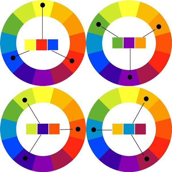 Triadic Color Scheme on 12-color wheels