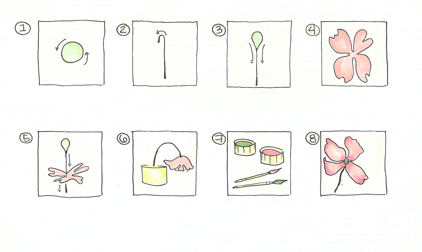 Sketches on How to Make Easy Sugar Flowers