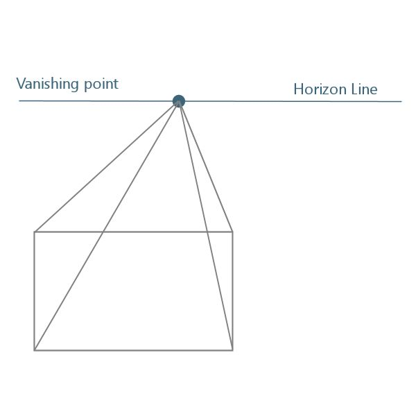 Connect shape to vanishing point