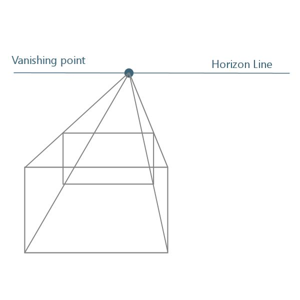 draw parallel lines to connect background shape to vanishing points
