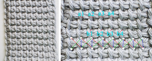 Closeup of crochet tunisian for cross-stitching