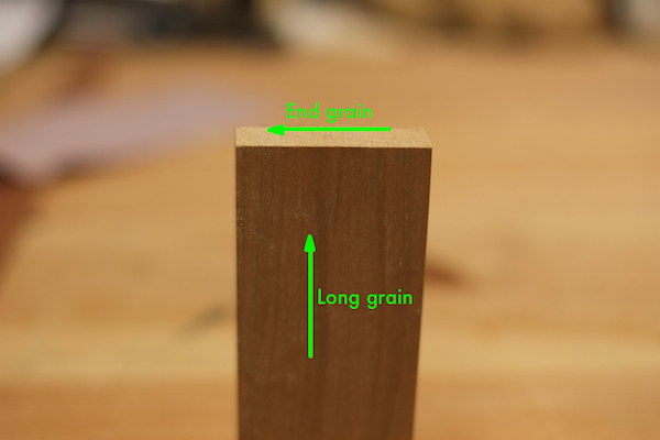 Diagram Illustrating Long grain vs. end grain