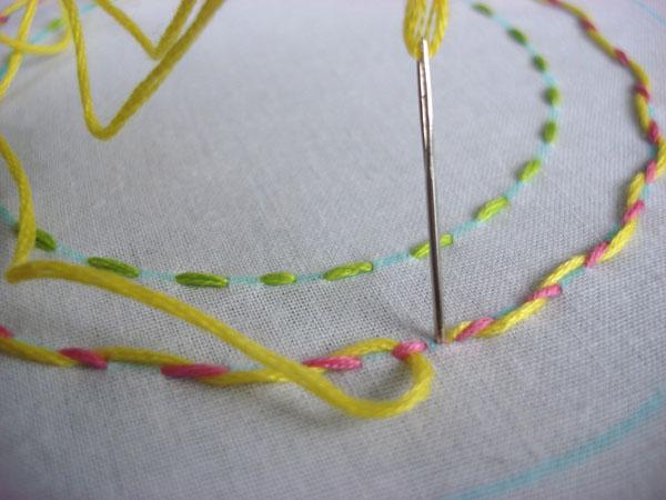 finish threaded stitch