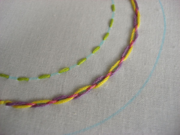 double threaded stitch