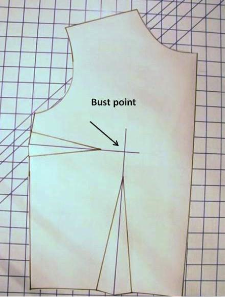 Bust point