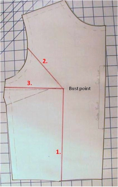 the bust point