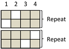 liftplan for weaving blocks
