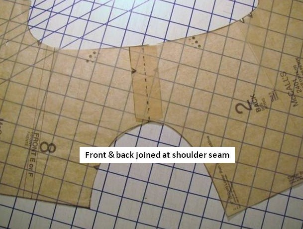 Front and back pattern pieces joined at shoulder seam