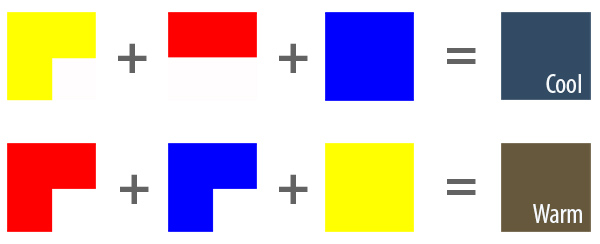 colors for toner dye mixes