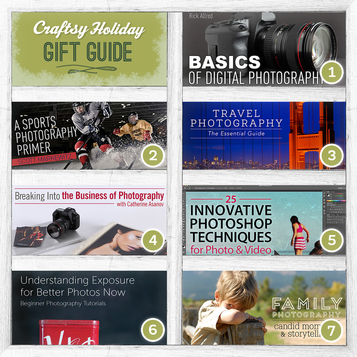 Bluprint's Photography Gift Guide