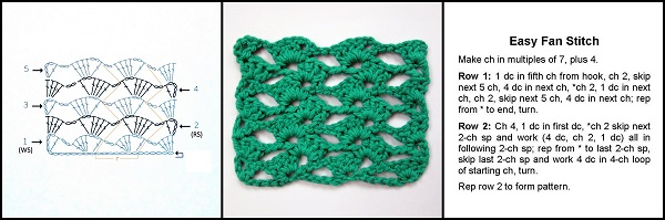 Crochet Fan Stitch Diagram and Pattern