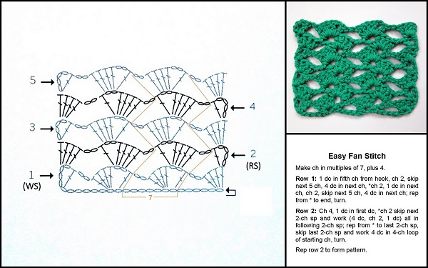 Easy crochet fan stitch diagram, pattern and sample