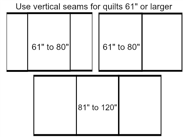 61 to 120 quilts
