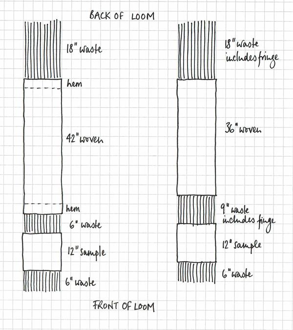 weaving project sketch