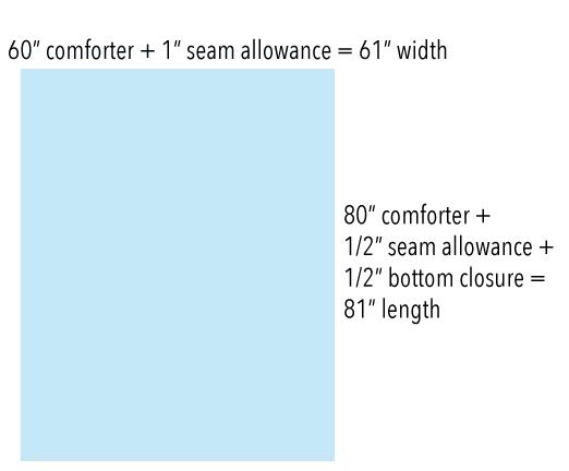comforter cut sizes
