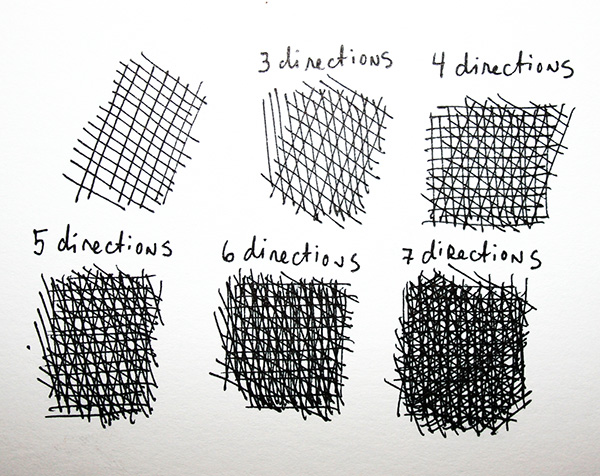 Multiple directions of cross hatching
