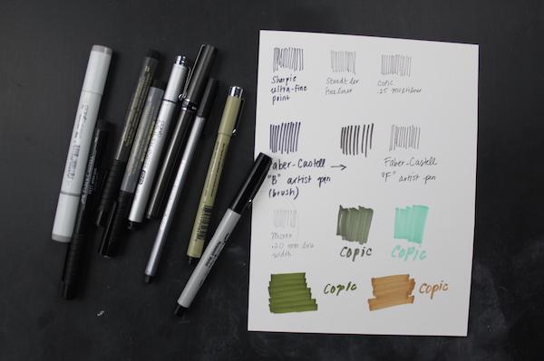 Pen Chart