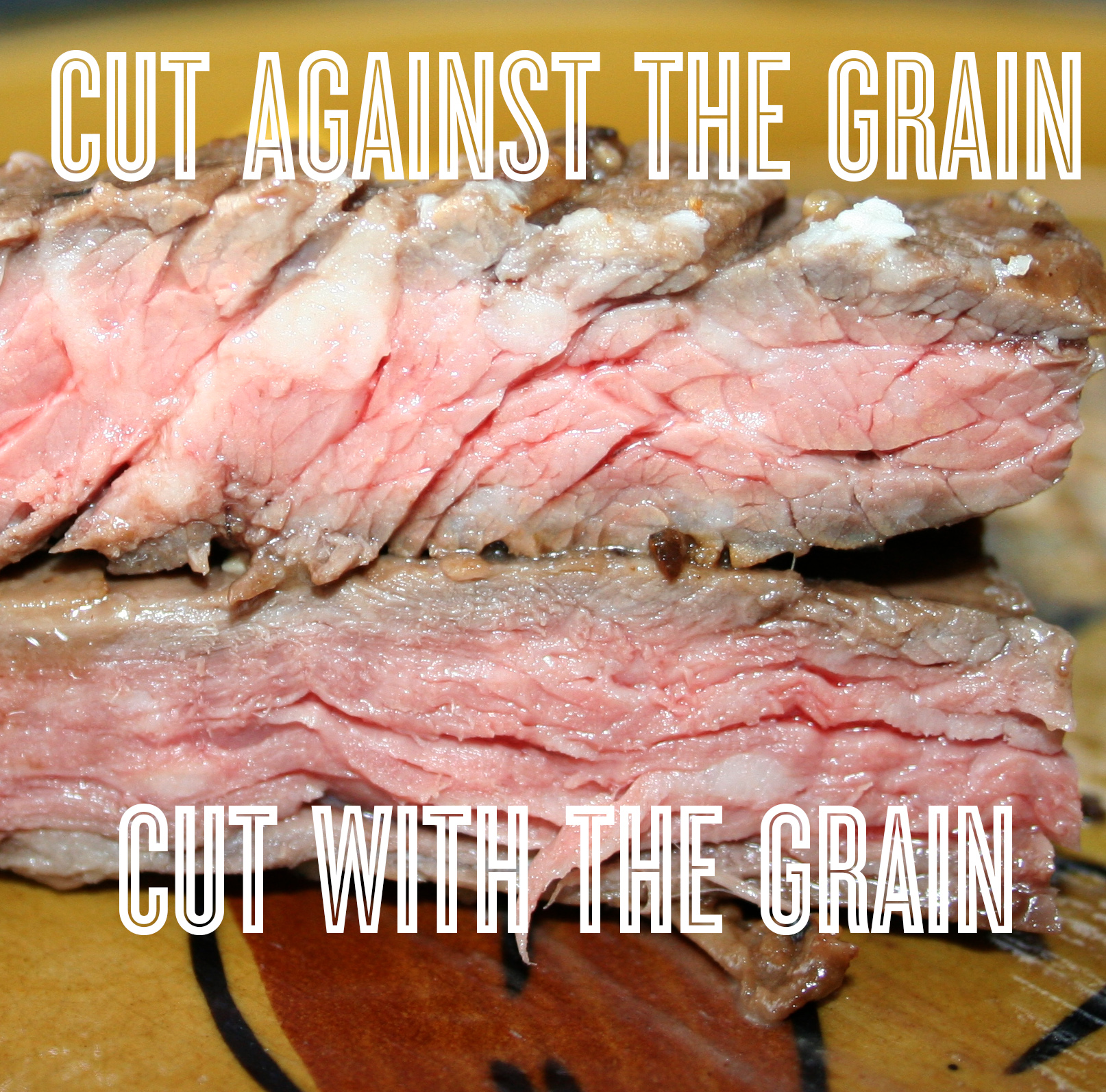 With and against grain