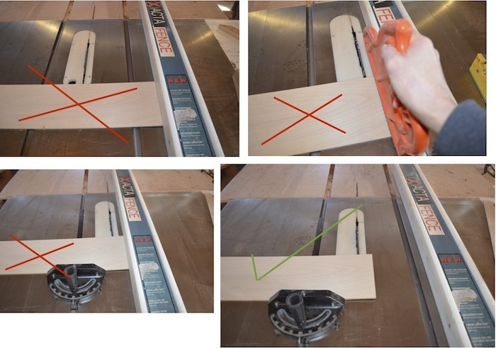 safe cross cutting on table saw