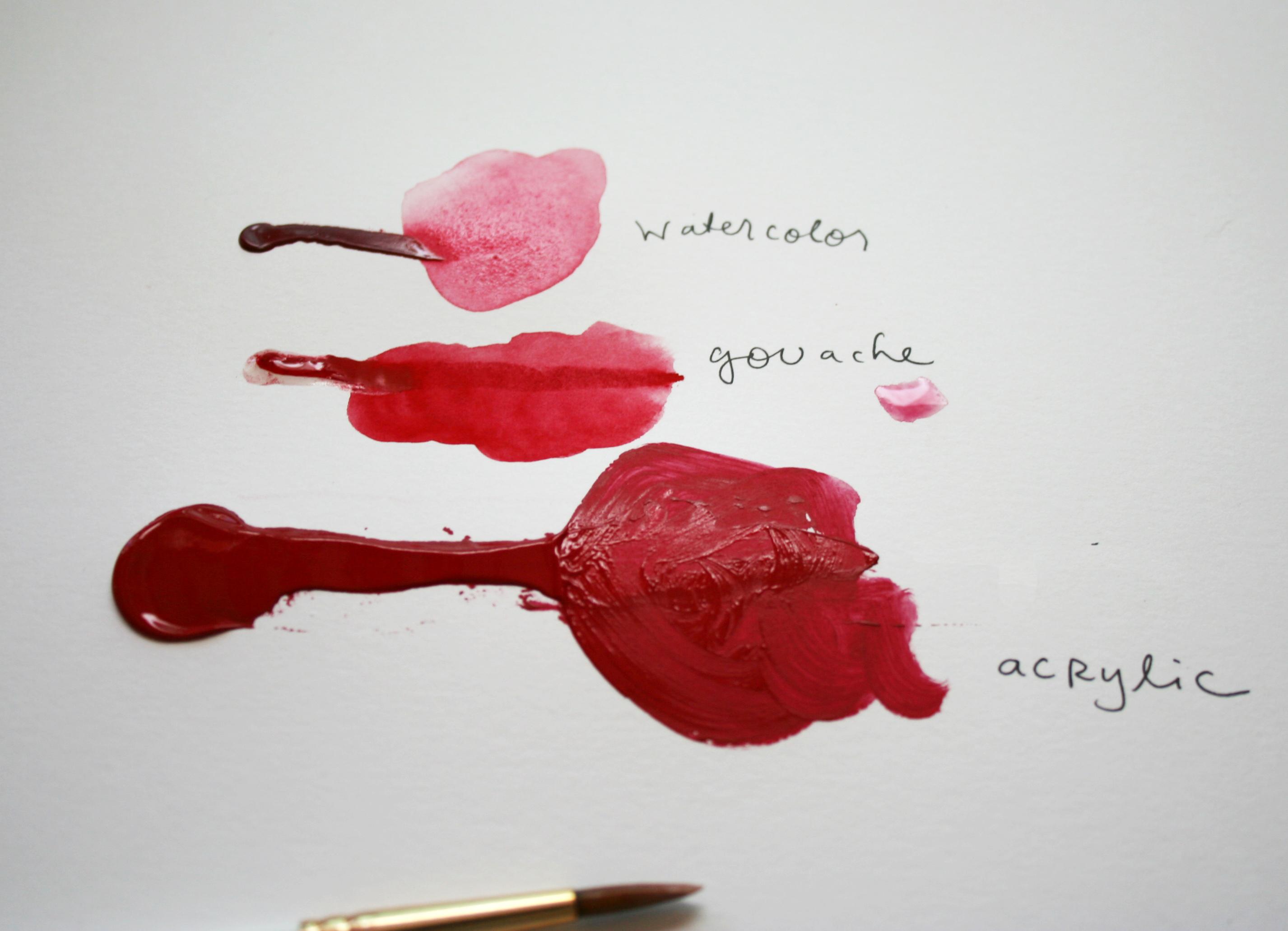 Gouache versus other paints