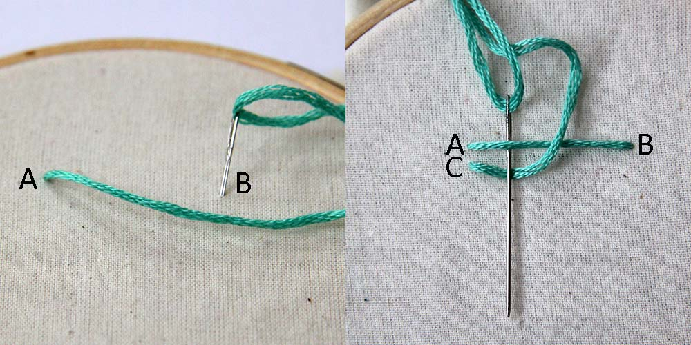 Step by Step guide to Ceylon Stitch