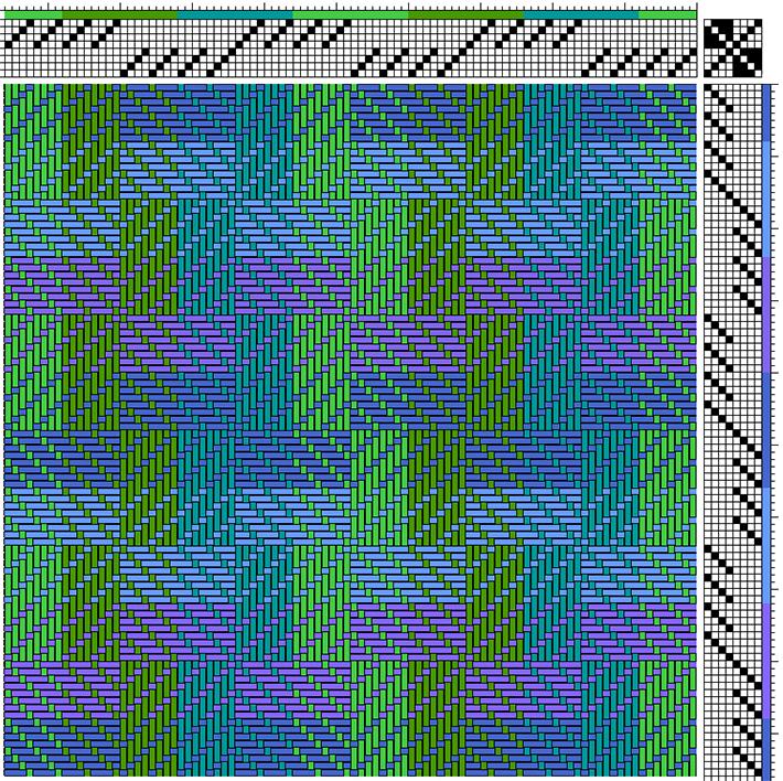 colour shift in twill blocks
