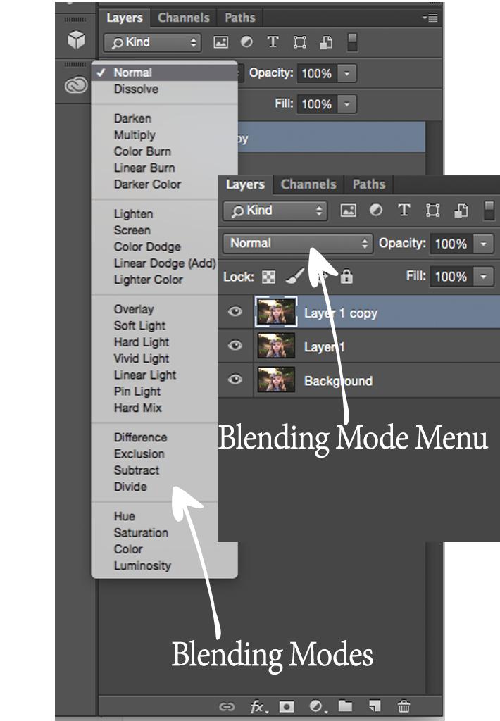 Blending Mode Menu in Photoshop