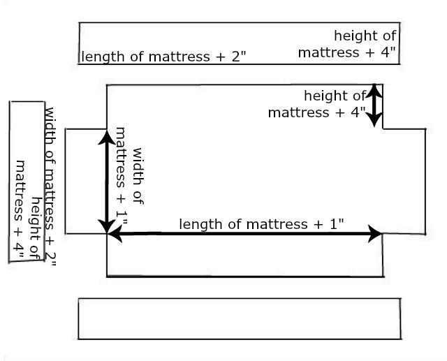 bedskirt measurements