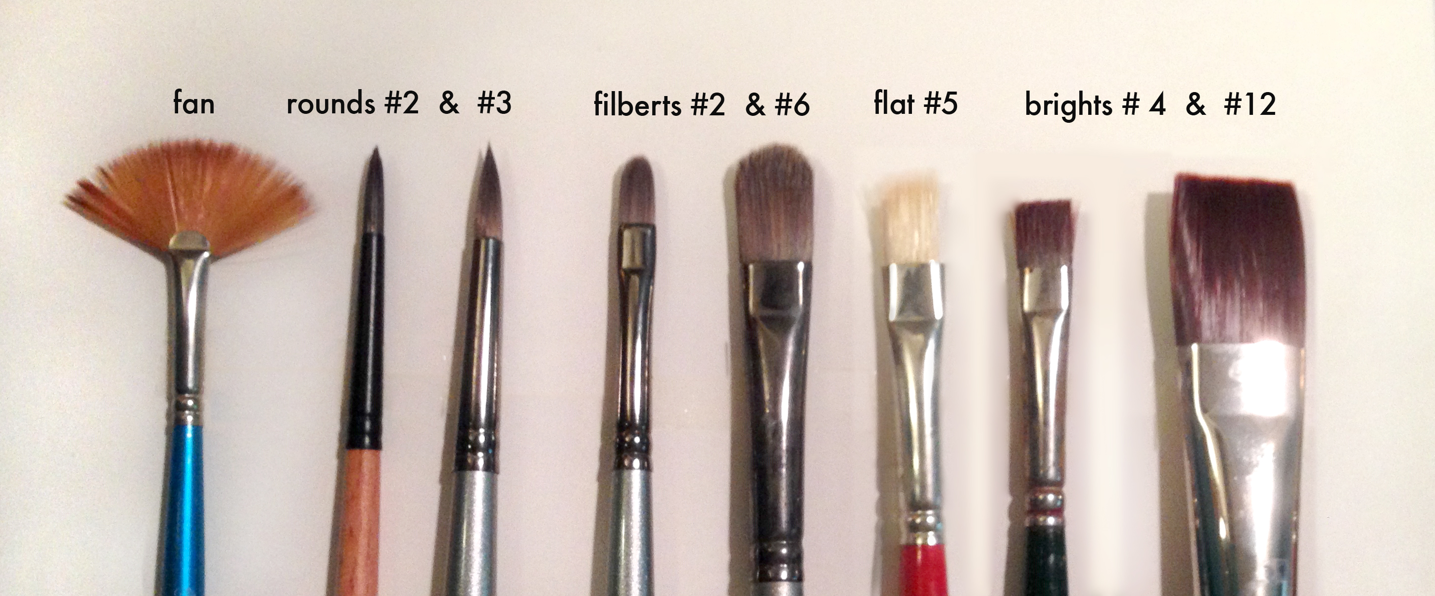 Types of Oil Paint Brushes
