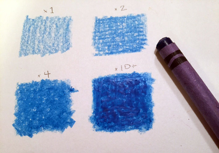 Experimenting saturation with crayon coverage