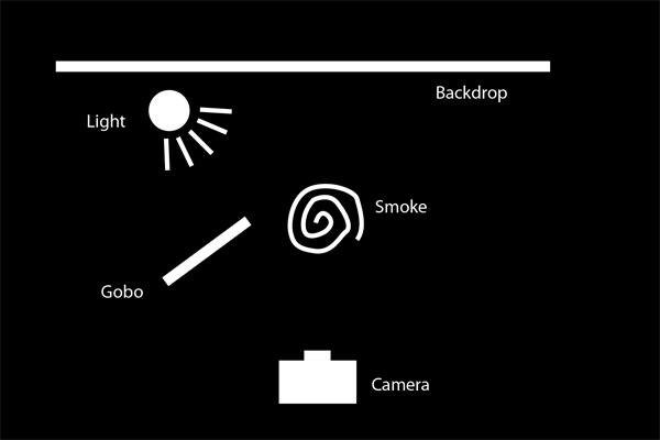 Smoke Photography Lighting Setup